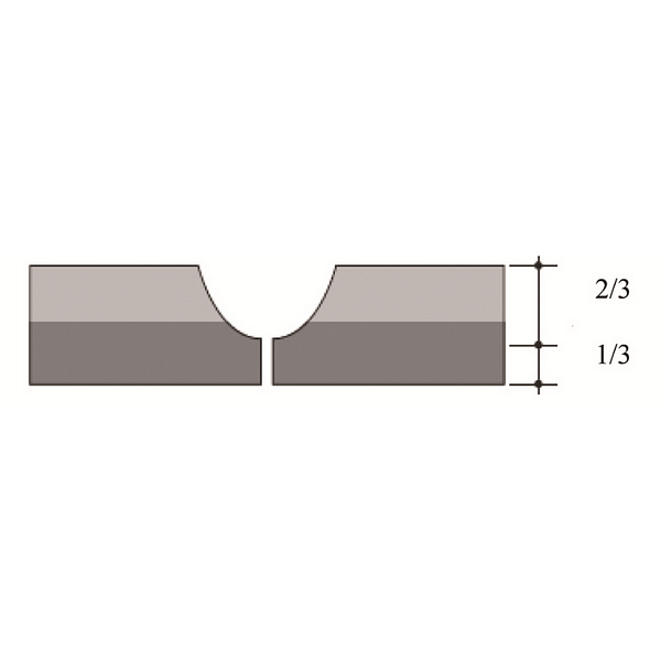 Rounded Groover 95175 Blades
